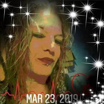 TheBest4Life_Nebraska_Single_Female