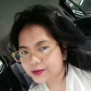 kikitn's profile photo