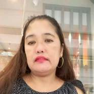donatacastro07's profile photo