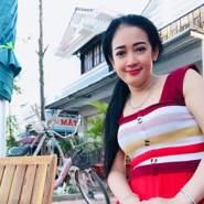 antamtruong2's profile photo