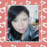 estrellal12's profile photo