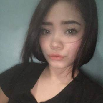 roninx1_Wilayah Persekutuan Kuala Lumpur_Single_Female