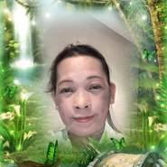 pinap415's profile photo