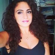 malak7212's profile photo