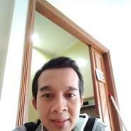 trip0639's Waplog profile image