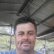 dixona12's profile photo