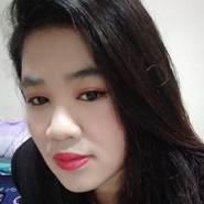 thytit's profile photo