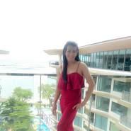 naraikondee's profile photo