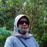 attam752's profile photo