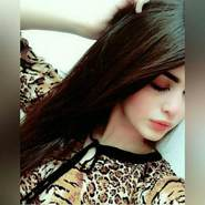 irsah094's profile photo