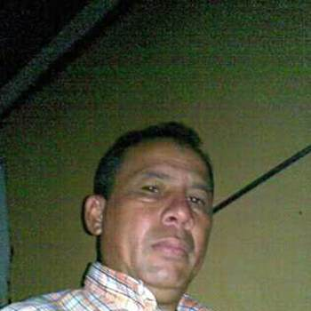 saulgutierrez7_Apure_Single_Male