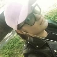 user_iw508's profile photo