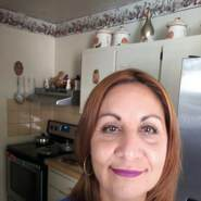 ivette2290's profile photo
