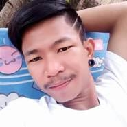 nickkyn5's profile photo