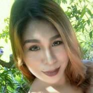 charlesnecor12's profile photo