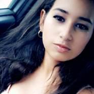 megipetrowa12's profile photo
