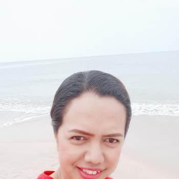 krunsiran_Krung Thep Maha Nakhon_Độc thân_Nữ