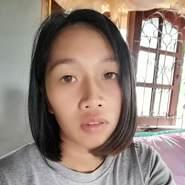 narumolpunjunsing's profile photo