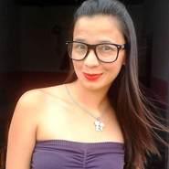guzmanc13's profile photo
