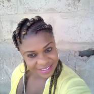 brigittes29's profile photo