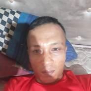 muhammadh1423's profile photo