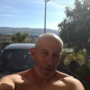 joaquimm65's profile photo