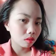 duangoak's profile photo