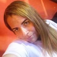 Angiecls's profile photo