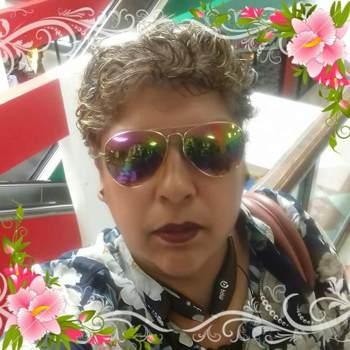 cecilial30_Arizona_Single_Female