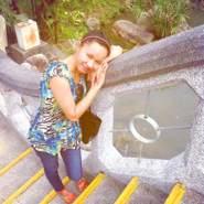 yve412's profile photo
