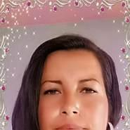 mlndeg's profile photo