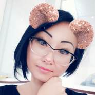 aykosha8's profile photo