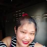 kunga518's profile photo