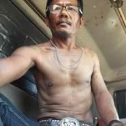 boonyongk5's profile photo