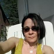 nathalie_pierrel's profile photo