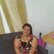 margaritar97's profile photo