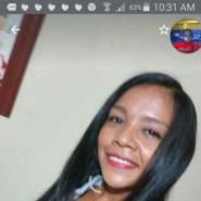 chmadrida's profile photo