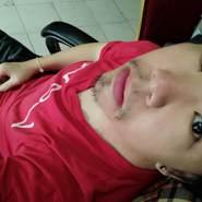 user_tuovh26's profile photo