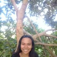 joic750's profile photo