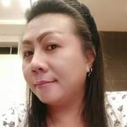 user_mvcn715's profile photo