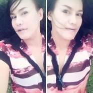 jisachdachanana's profile photo