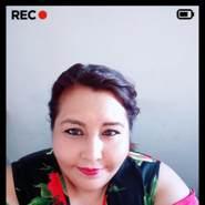 angelitar24's profile photo
