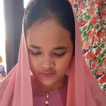amrurim_Lampung_Single_Female