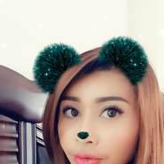 anathitap's profile photo