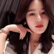user_lu0815's profile photo