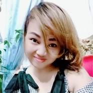 Haniethiandy's profile photo