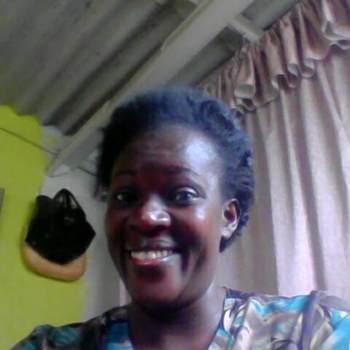 ayusa543_Nairobi City_Ελεύθερος_Γυναίκα