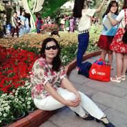 vannguyen115's profile photo