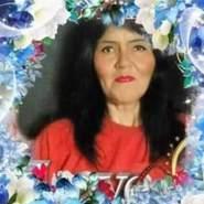 myrnam24's profile photo