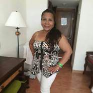 reinasandealveo's profile photo